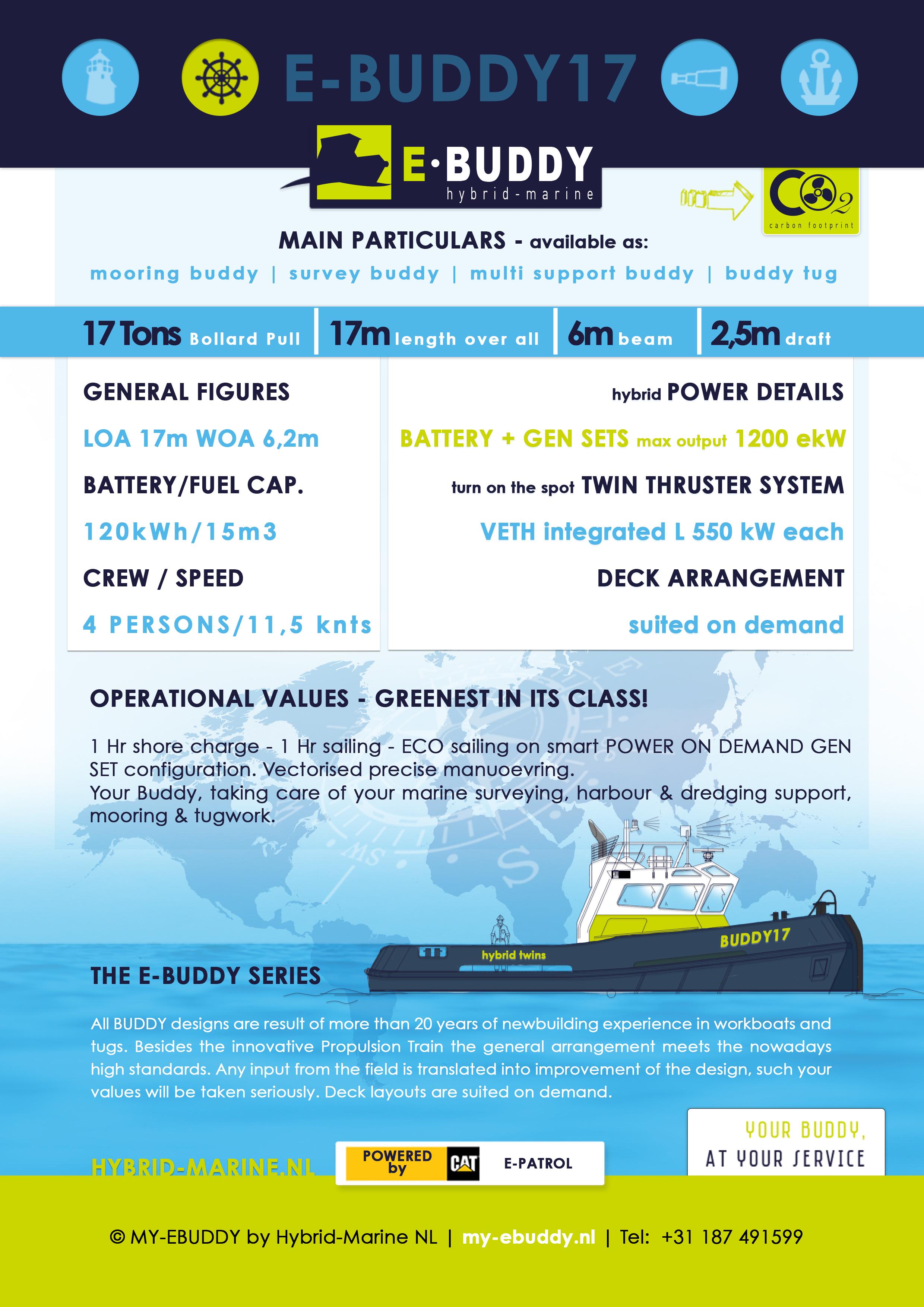Marine Innovators NL | Efficient boat design